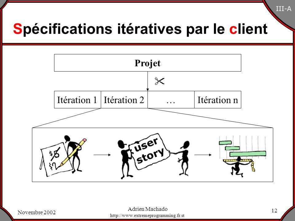 Spécifications itératives par le client