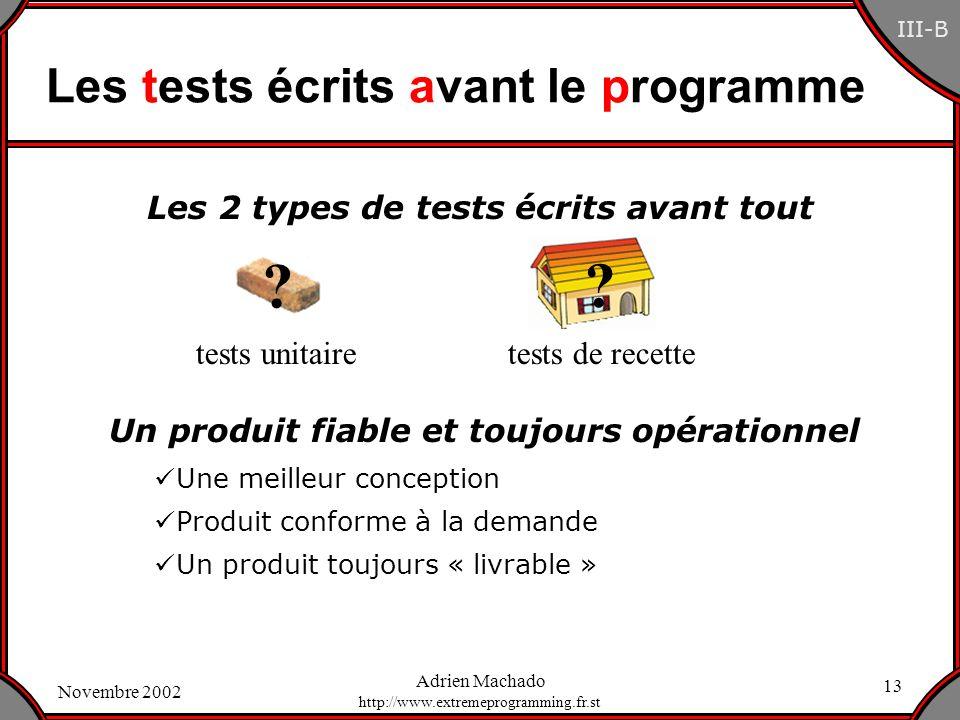 Les tests écrits avant le programme