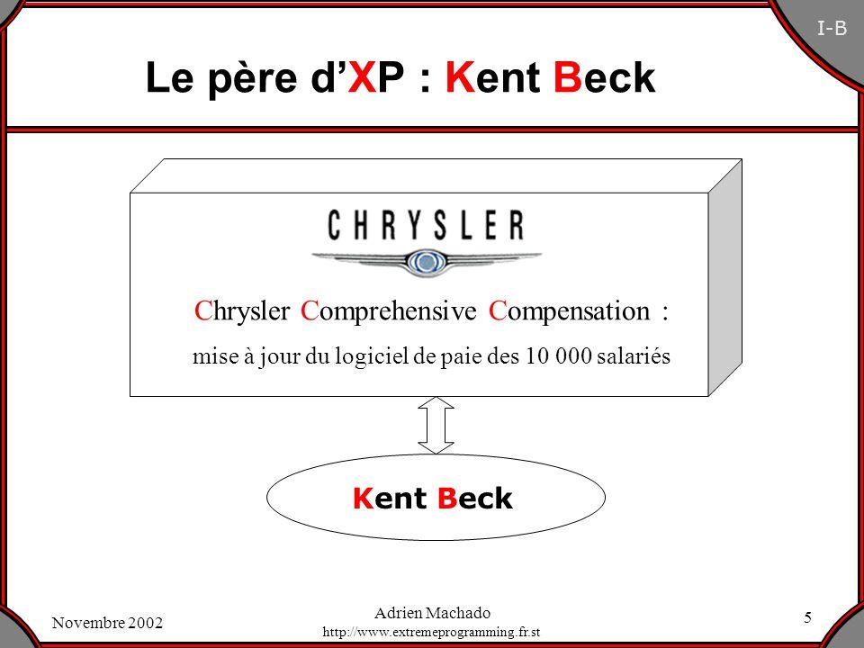 Le père d'XP : Kent Beck Chrysler Comprehensive Compensation :