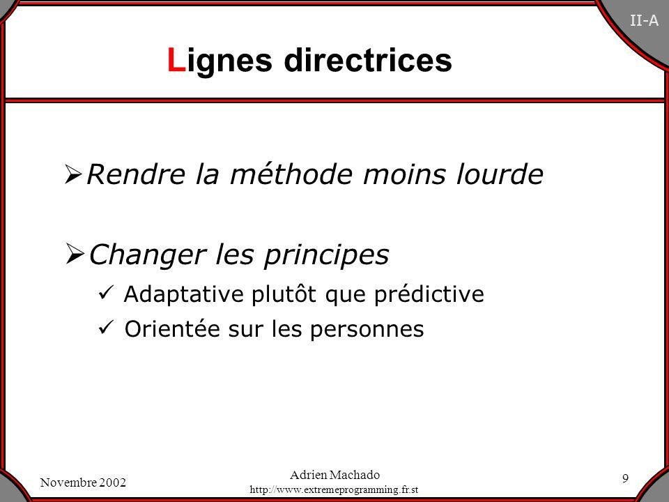 Lignes directrices Changer les principes