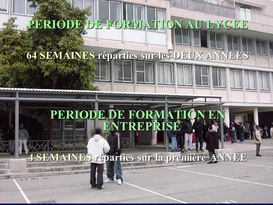 PERIODE DE FORMATION AU LYCEE PERIODE DE FORMATION EN ENTREPRISE