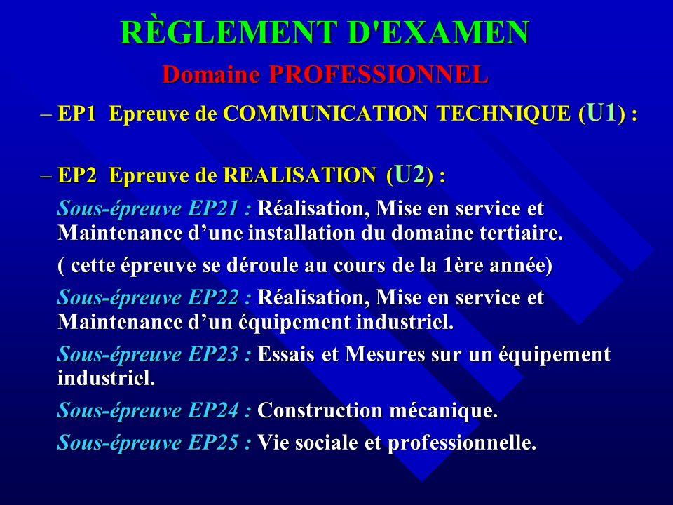 Domaine PROFESSIONNEL