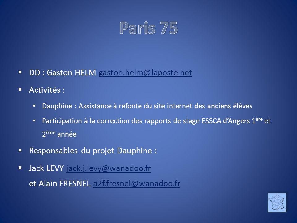 Paris 75 DD : Gaston HELM gaston.helm@laposte.net Activités :