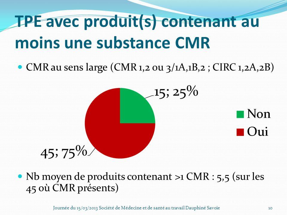 TPE avec produit(s) contenant au moins une substance CMR