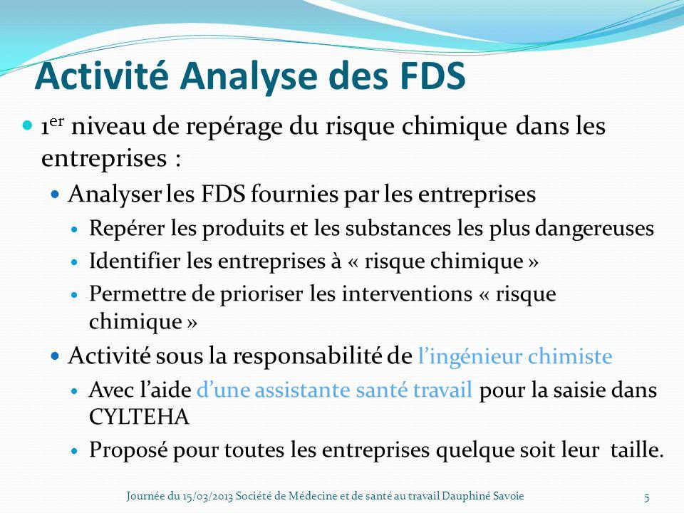Activité Analyse des FDS