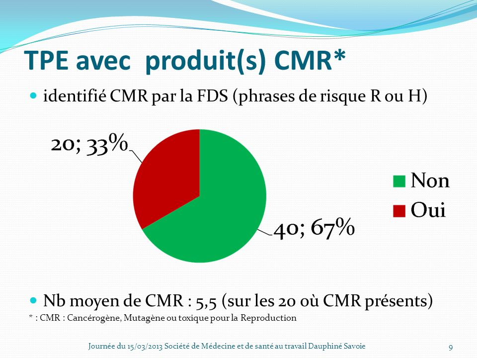 TPE avec produit(s) CMR*