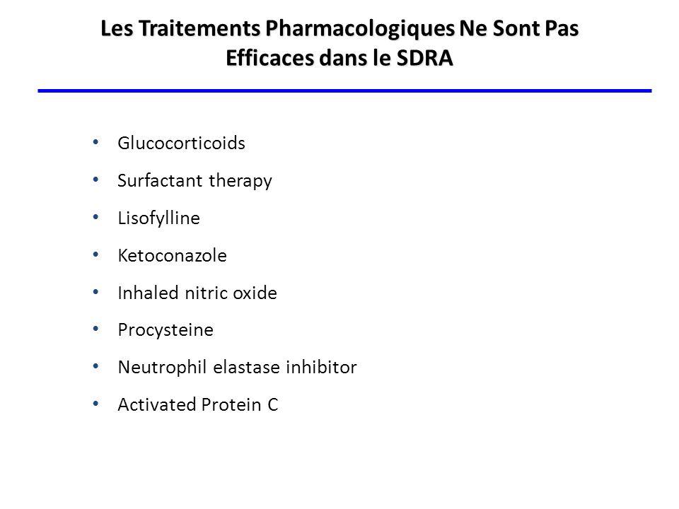 Les Traitements Pharmacologiques Ne Sont Pas Efficaces dans le SDRA