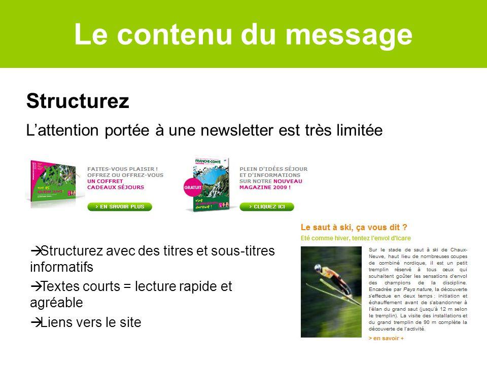 Le contenu du message Structurez