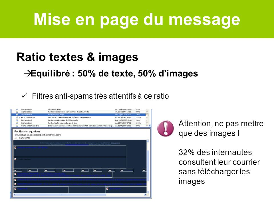 Mise en page du message Ratio textes & images