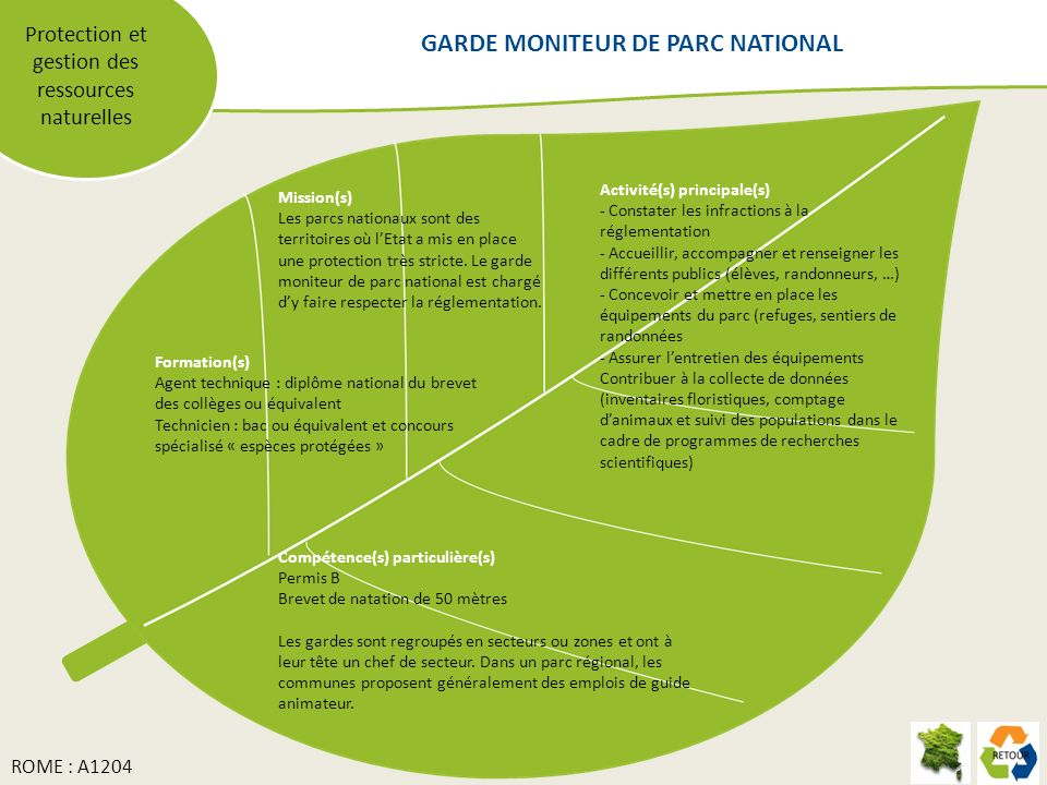 GARDE MONITEUR DE PARC NATIONAL