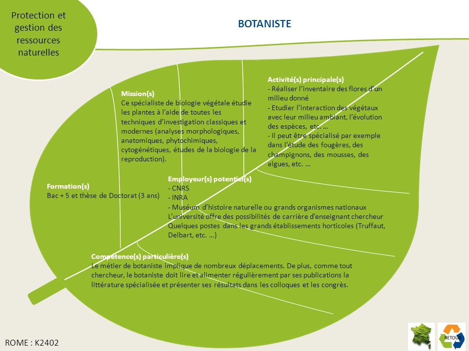 Protection et gestion des ressources naturelles