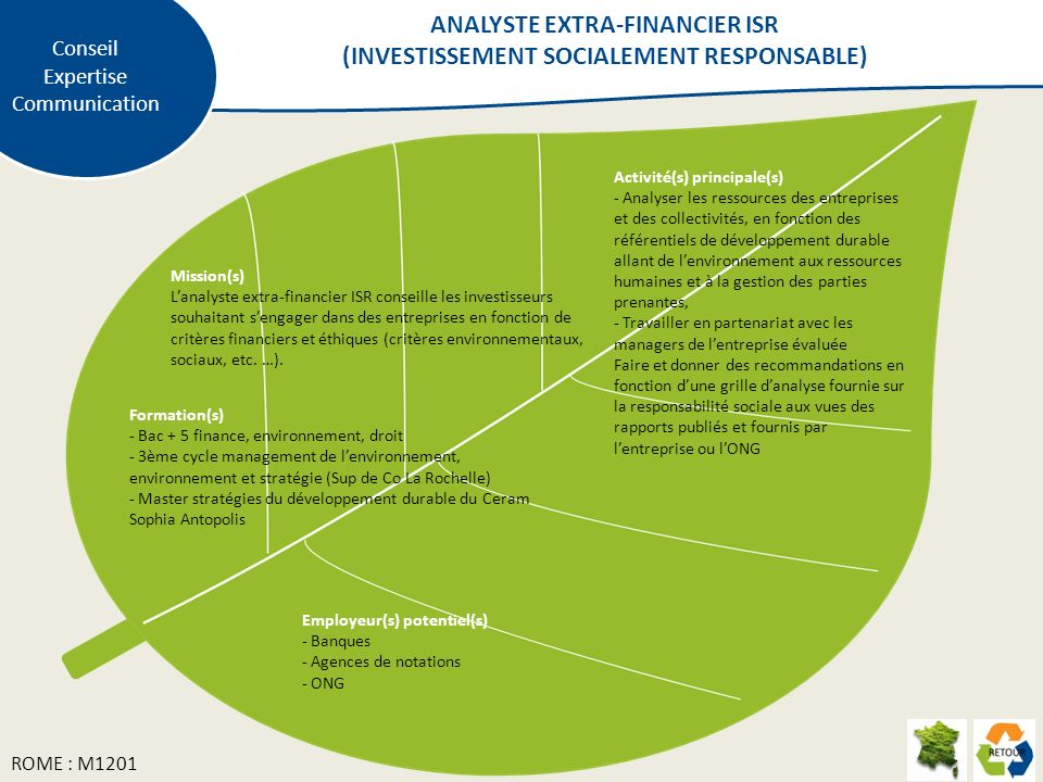 ANALYSTE EXTRA-FINANCIER ISR (INVESTISSEMENT SOCIALEMENT RESPONSABLE)