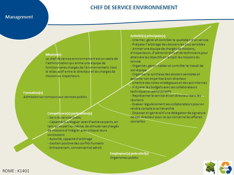 CHEF DE SERVICE ENVIRONNEMENT