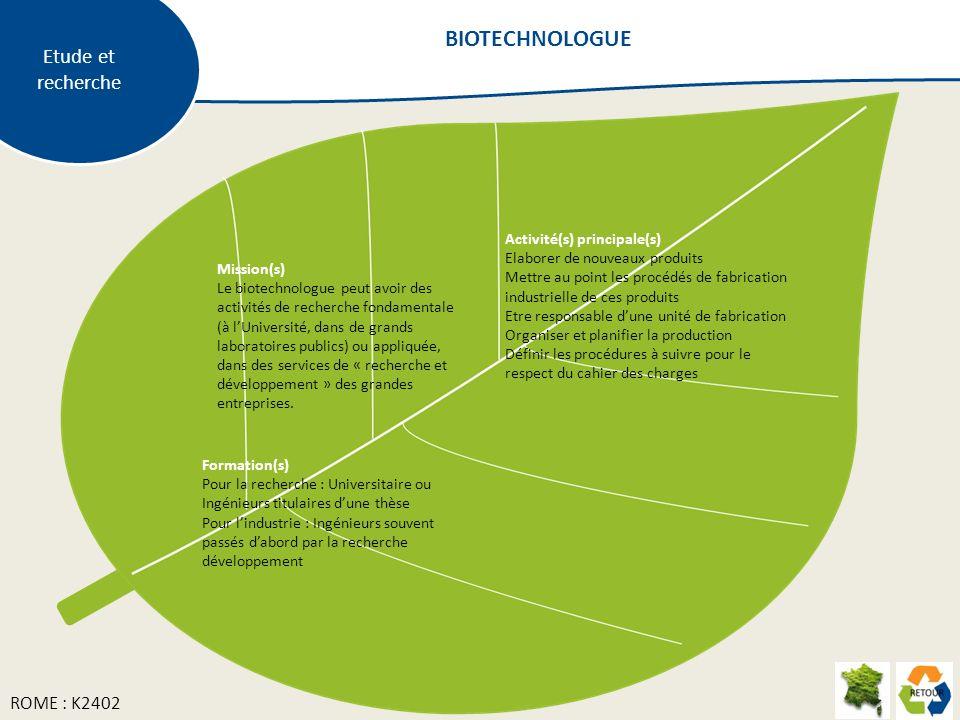 BIOTECHNOLOGUE Etude et recherche ROME : K2402