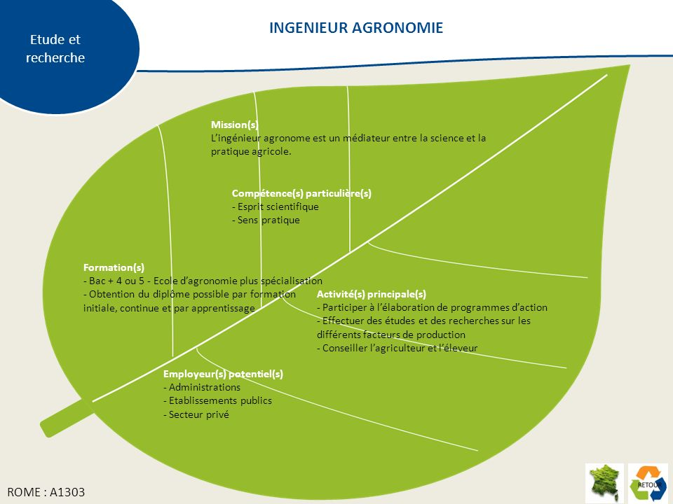 INGENIEUR AGRONOMIE Etude et recherche ROME : A1303 Mission(s)