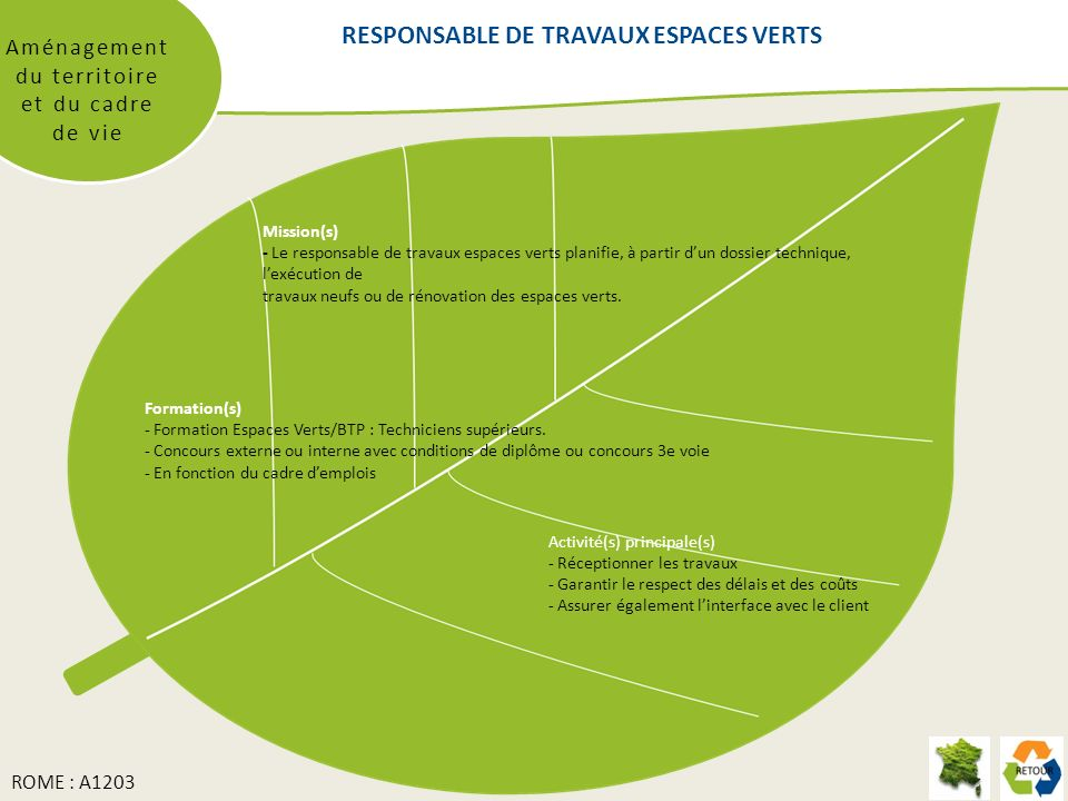 Emplois metiers de l energie ppt t l charger for Emploi responsable espaces verts