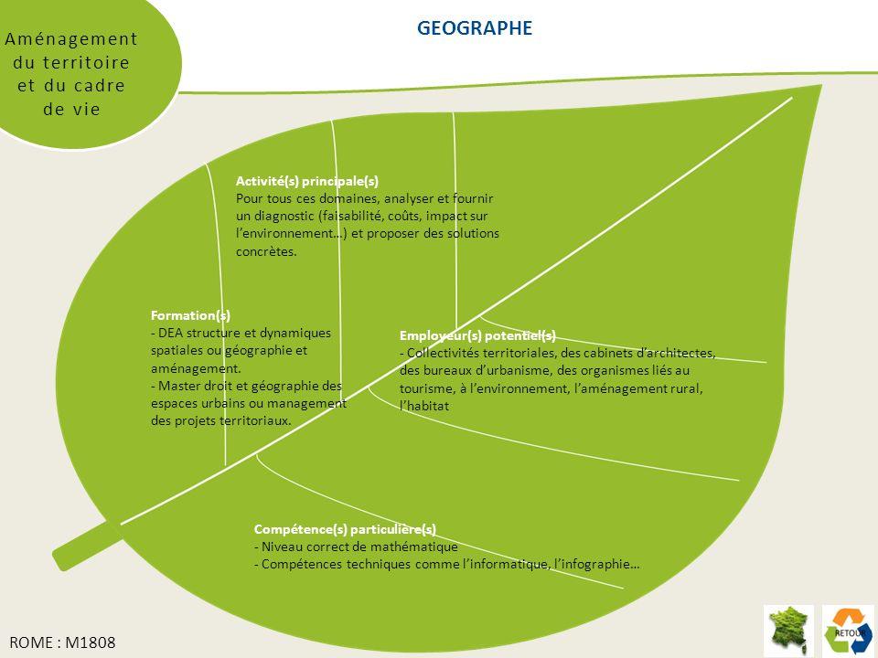 Aménagement du territoire et du cadre de vie