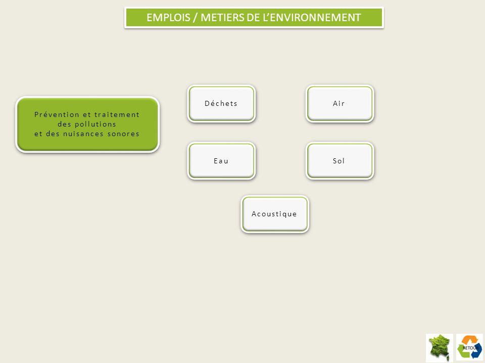 EMPLOIS / METIERS DE L'ENVIRONNEMENT