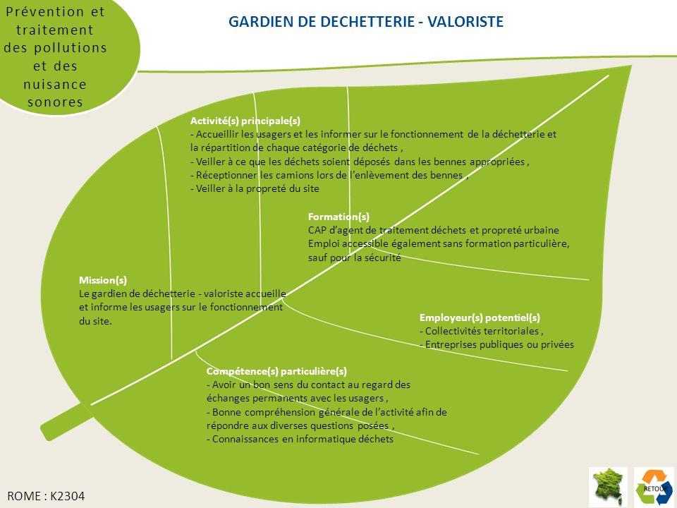 GARDIEN DE DECHETTERIE - VALORISTE