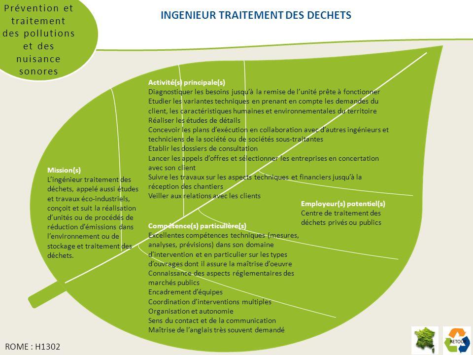 INGENIEUR TRAITEMENT DES DECHETS