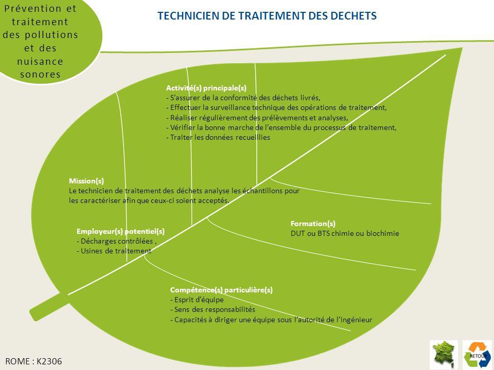 TECHNICIEN DE TRAITEMENT DES DECHETS