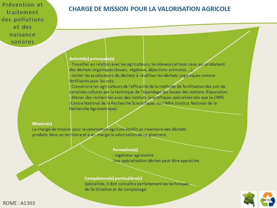 CHARGE DE MISSION POUR LA VALORISATION AGRICOLE