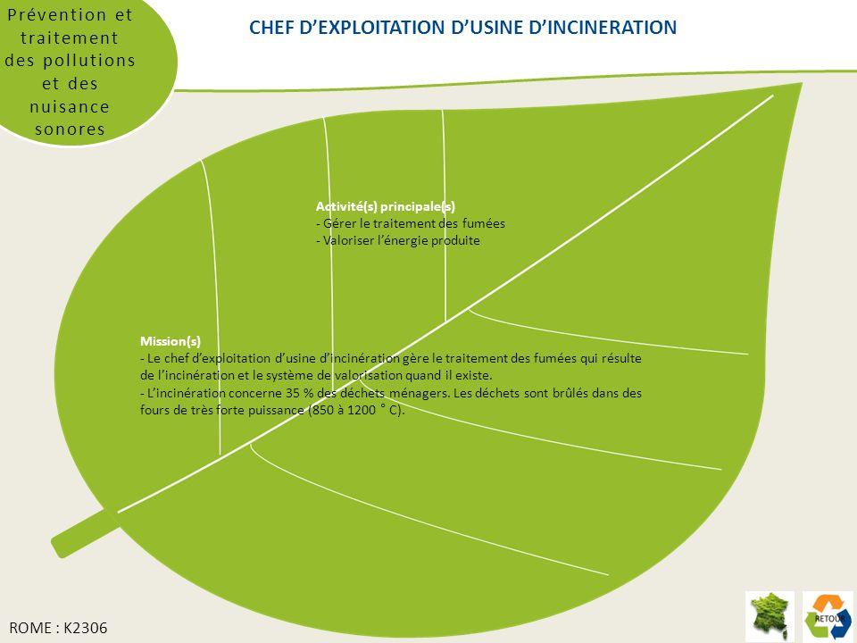 CHEF D'EXPLOITATION D'USINE D'INCINERATION