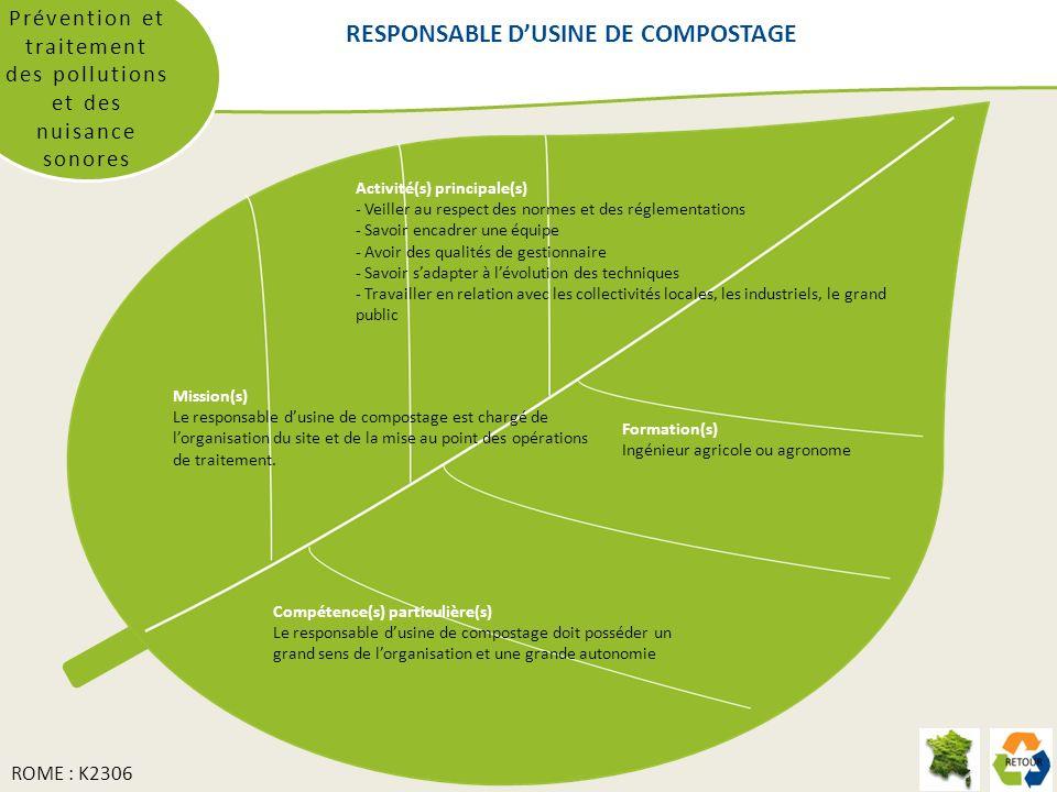 RESPONSABLE D'USINE DE COMPOSTAGE