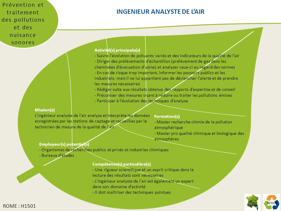 INGENIEUR ANALYSTE DE L'AIR
