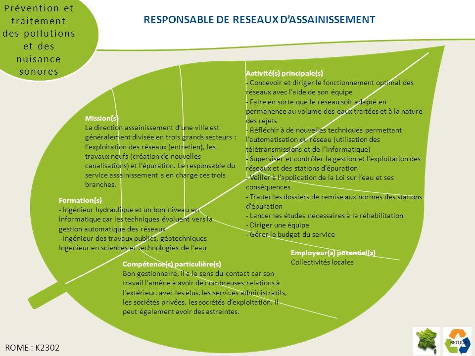 RESPONSABLE DE RESEAUX D'ASSAINISSEMENT