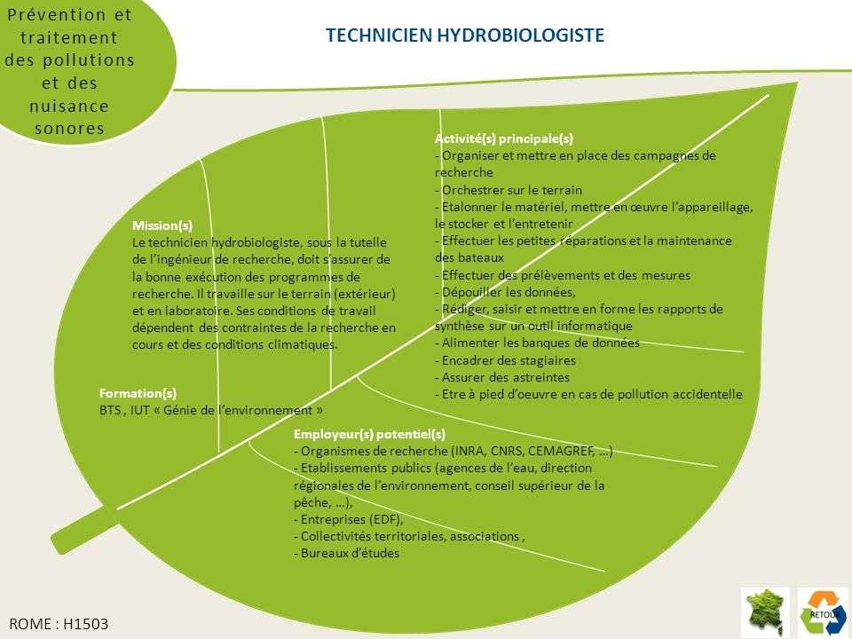TECHNICIEN HYDROBIOLOGISTE