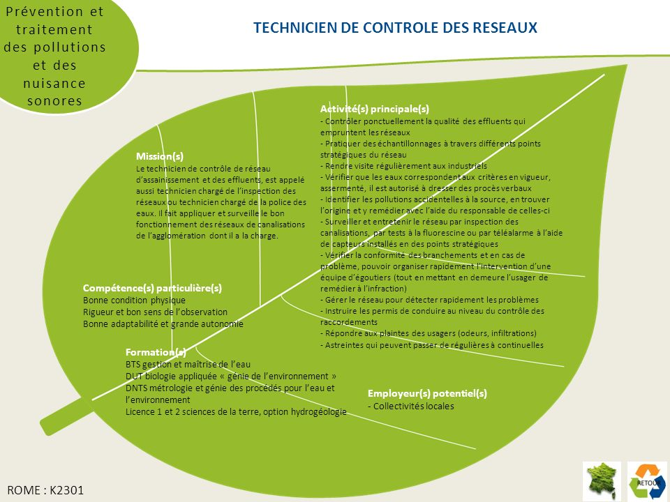 TECHNICIEN DE CONTROLE DES RESEAUX