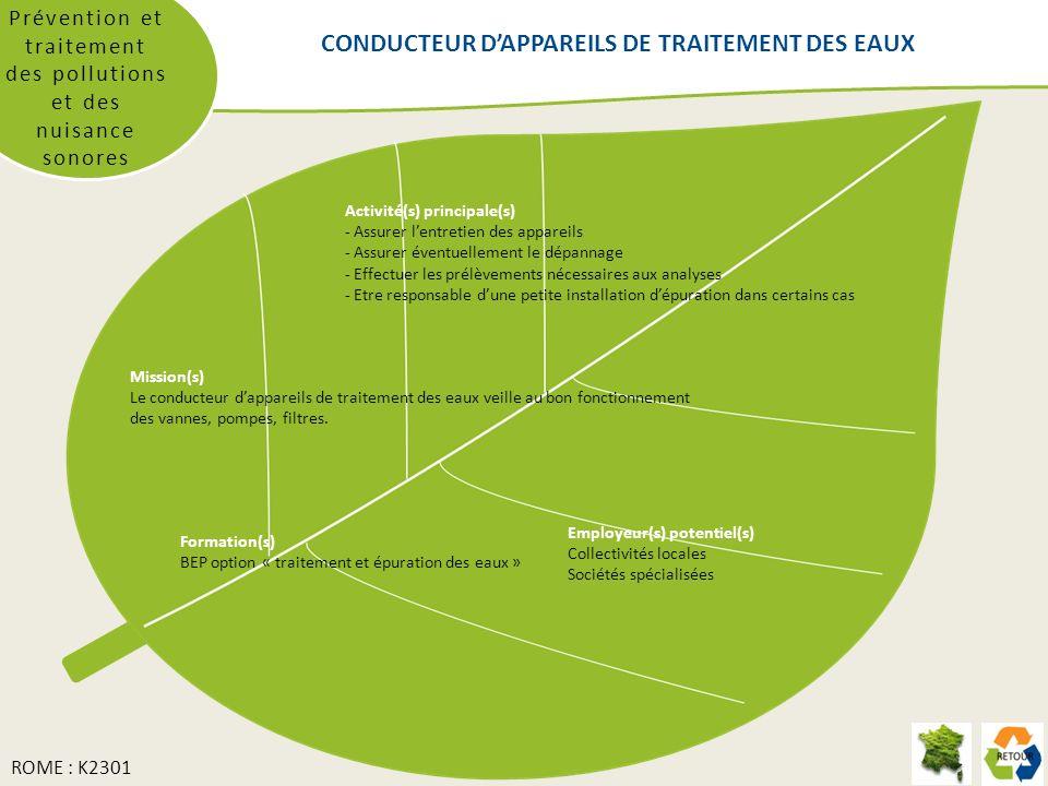 CONDUCTEUR D'APPAREILS DE TRAITEMENT DES EAUX
