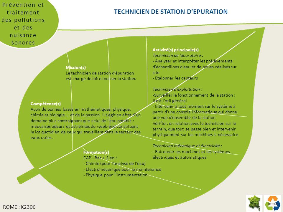 TECHNICIEN DE STATION D'EPURATION