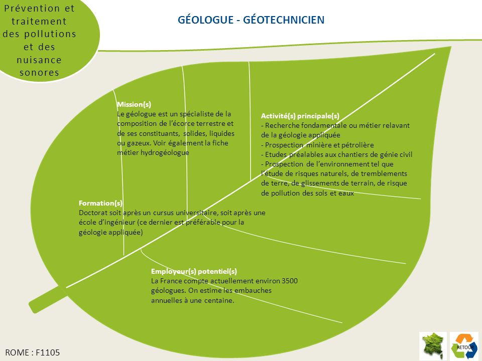 GÉOLOGUE - GÉOTECHNICIEN