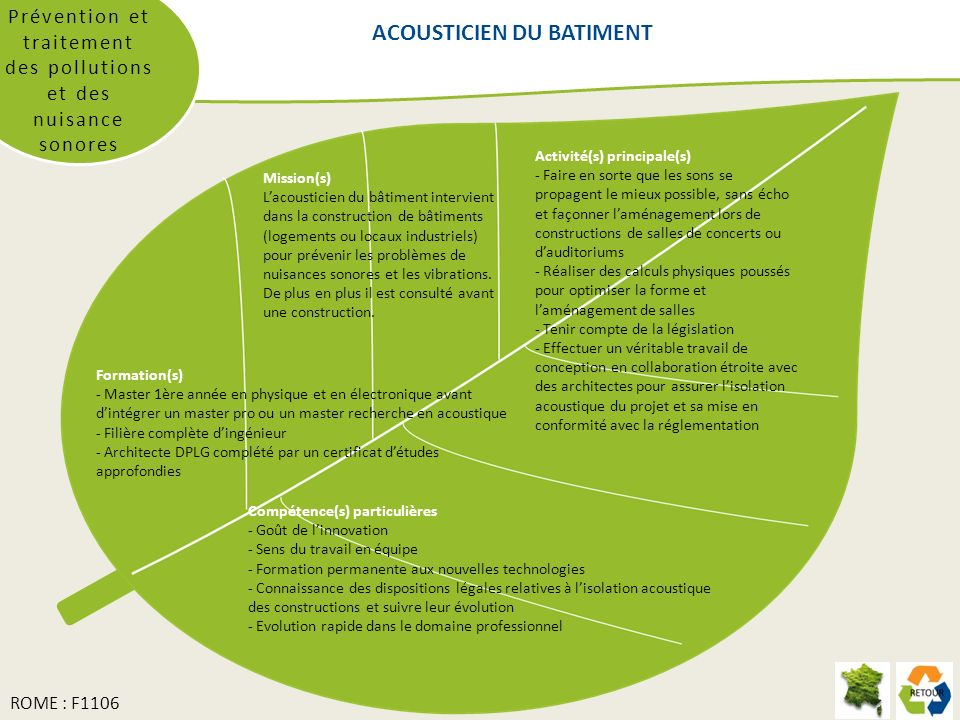 ACOUSTICIEN DU BATIMENT