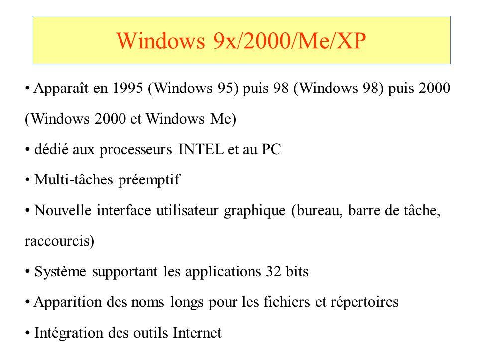 Windows 9x/2000/Me/XP Apparaît en 1995 (Windows 95) puis 98 (Windows 98) puis 2000 (Windows 2000 et Windows Me)