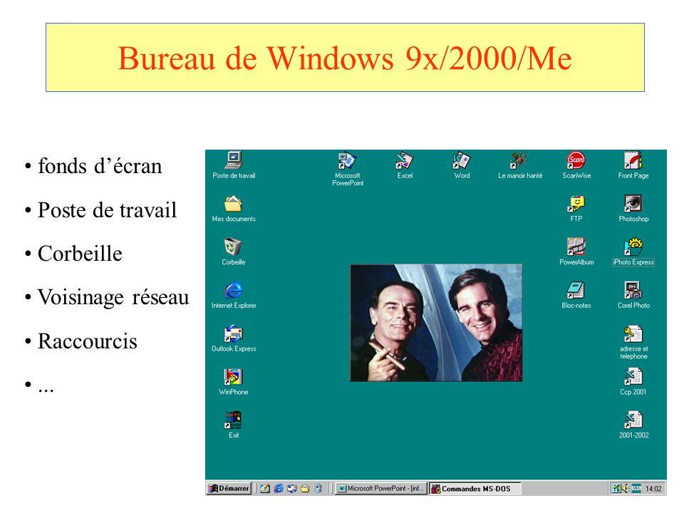 Bureau de Windows 9x/2000/Me