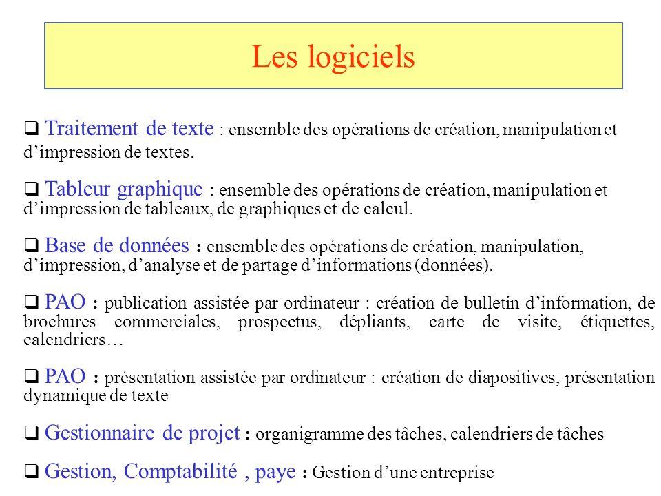 Les logiciels Traitement de texte : ensemble des opérations de création, manipulation et d'impression de textes.