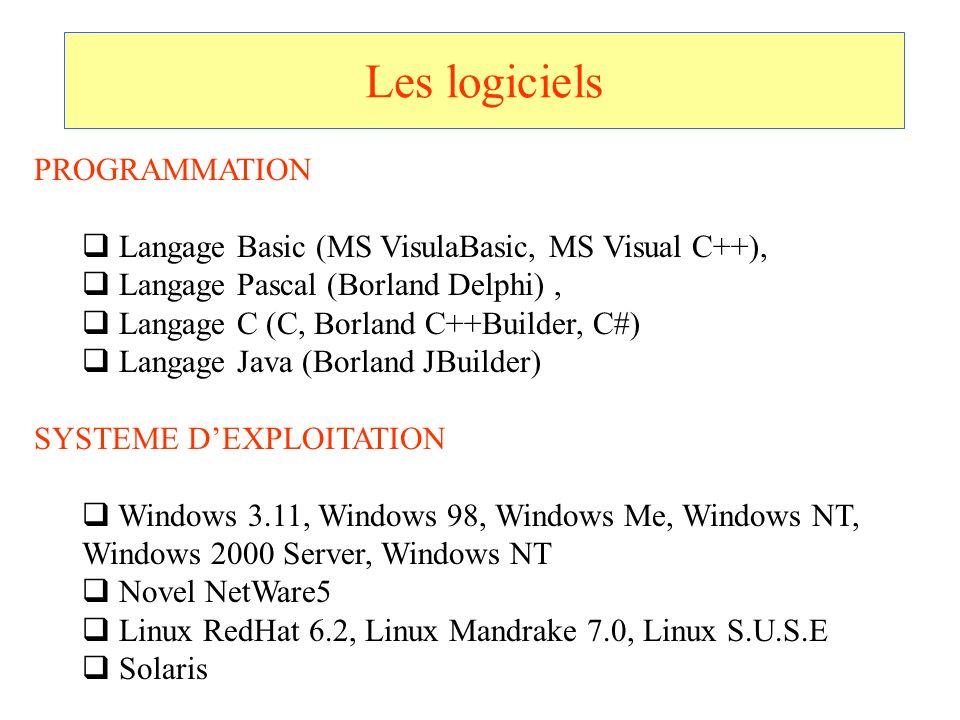 Les logiciels PROGRAMMATION