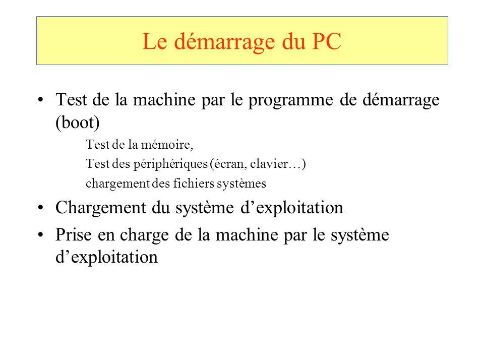Le démarrage du PC Test de la machine par le programme de démarrage (boot) Test de la mémoire, Test des périphériques (écran, clavier…)