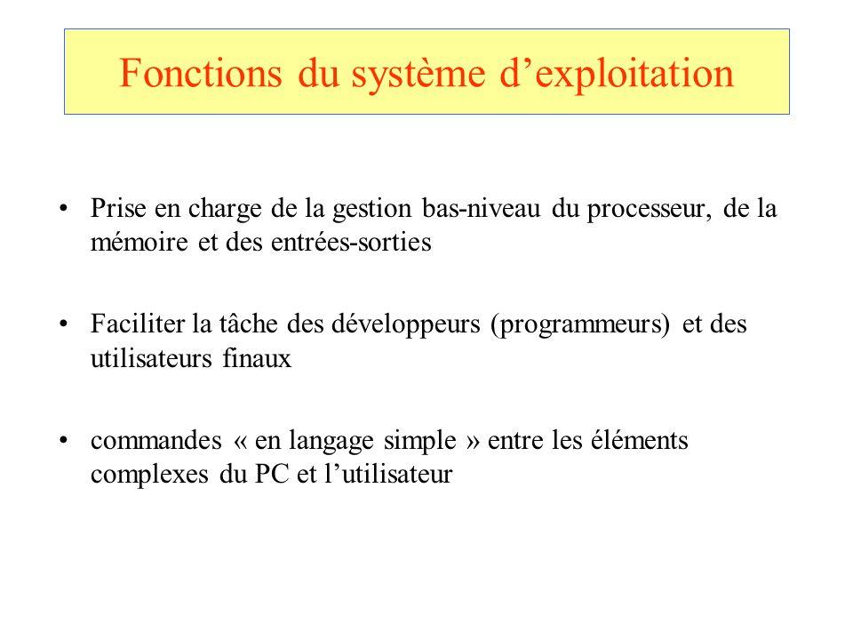 Fonctions du système d'exploitation