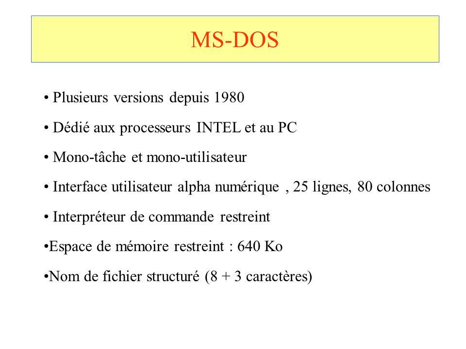 MS-DOS Plusieurs versions depuis 1980
