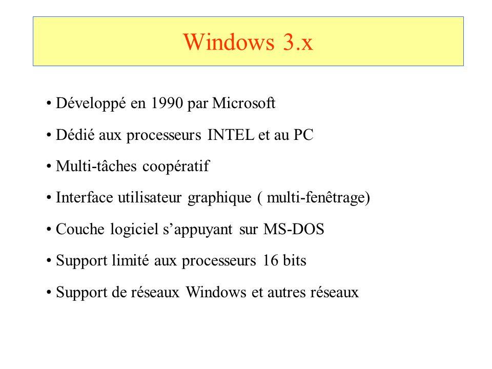 Windows 3.x Développé en 1990 par Microsoft