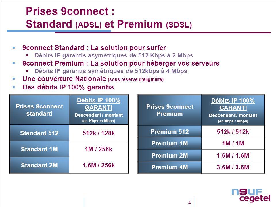 Prises 9connect : Standard (ADSL) et Premium (SDSL)