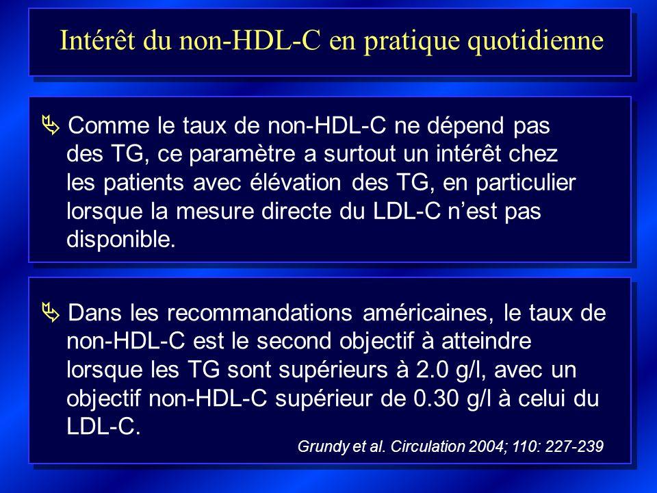 Intérêt du non-HDL-C en pratique quotidienne