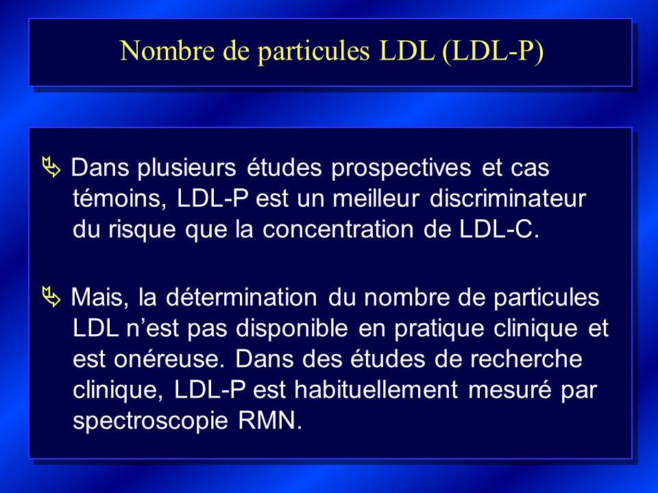 Nombre de particules LDL (LDL-P)