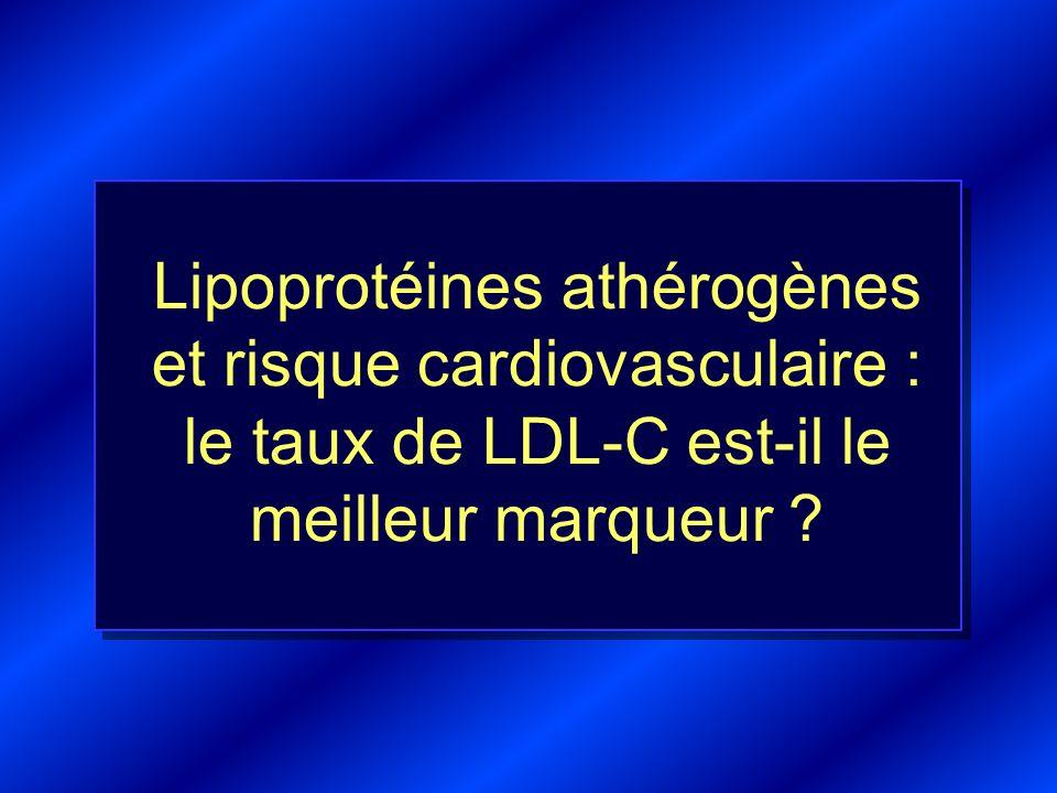 Lipoprotéines athérogènes et risque cardiovasculaire : le taux de LDL-C est-il le meilleur marqueur