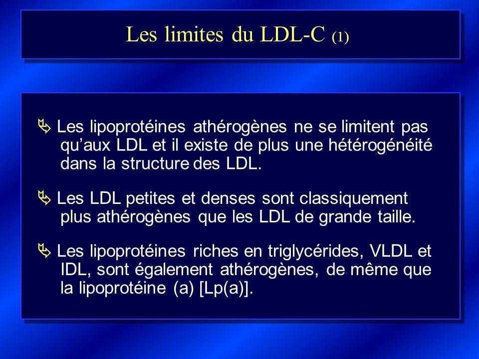 Les limites du LDL-C (1)