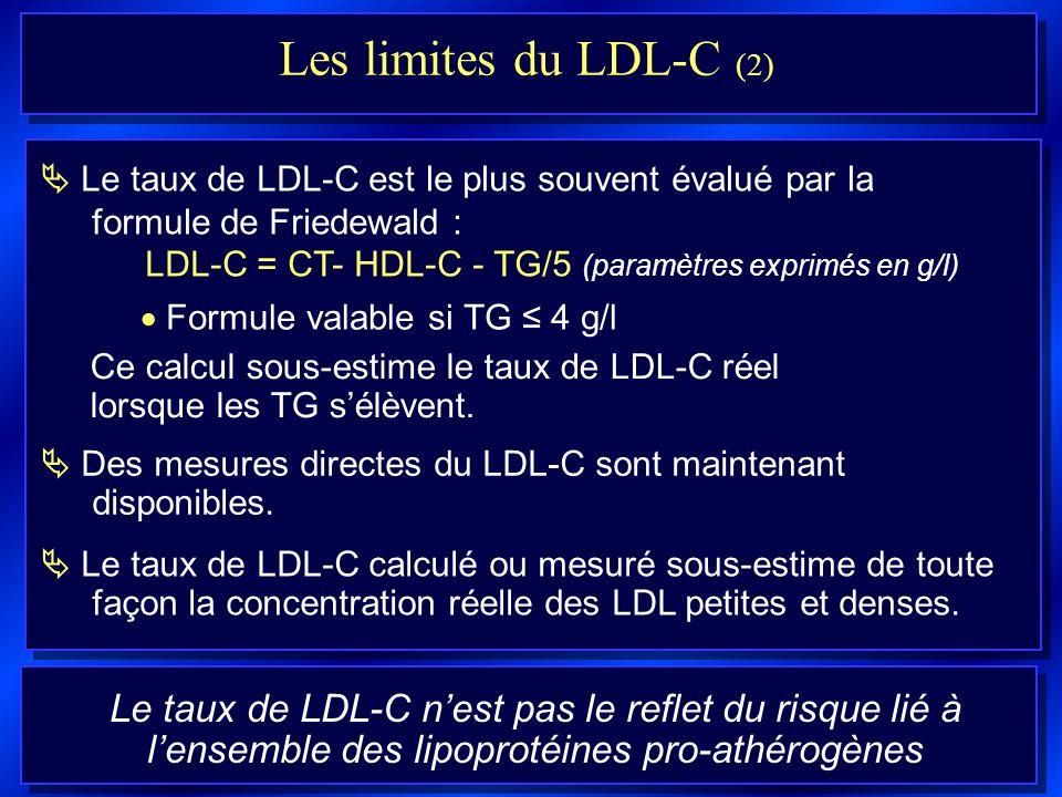 Les limites du LDL-C (2)